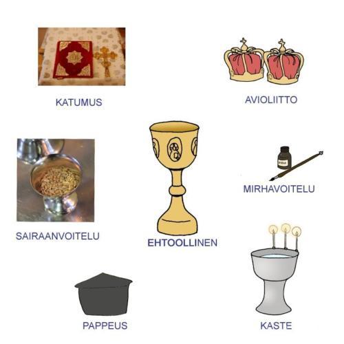 sakramentitTEKSTI